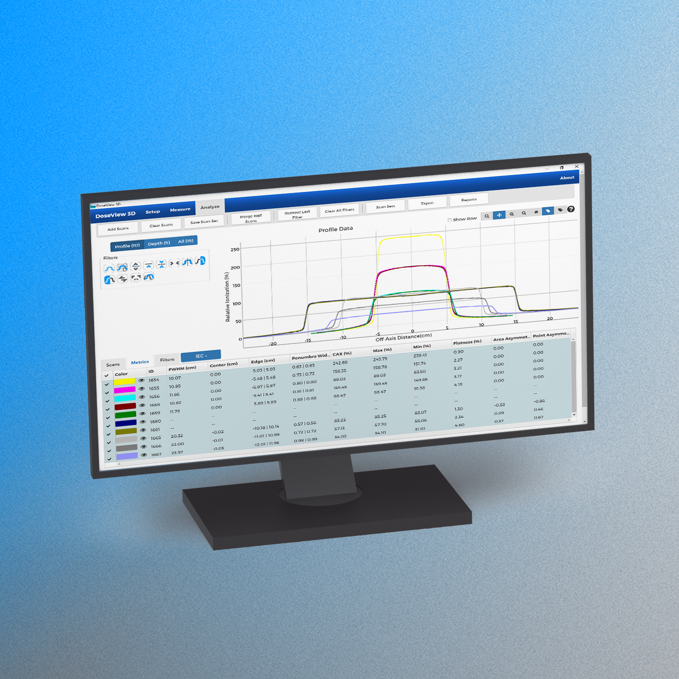 Doseview3d feature better software analyze 1400