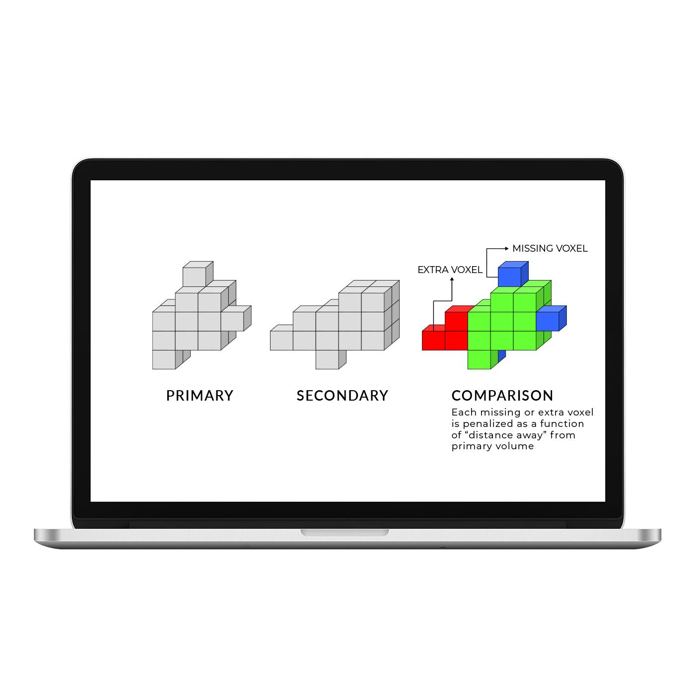 Structsure voxels laptop 1400